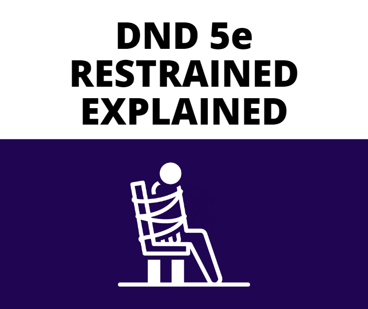 RESTRAINED-EXPLAINED